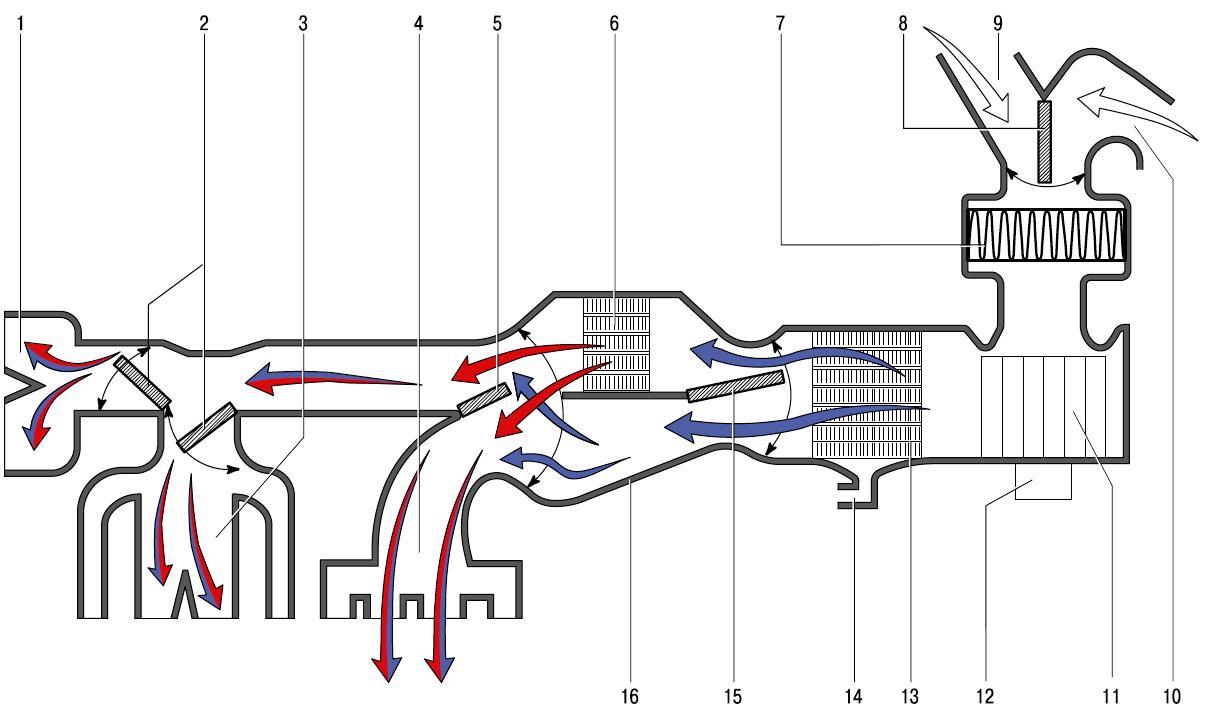 Особенности устройства системы кондиционирования Шкода Фабия
