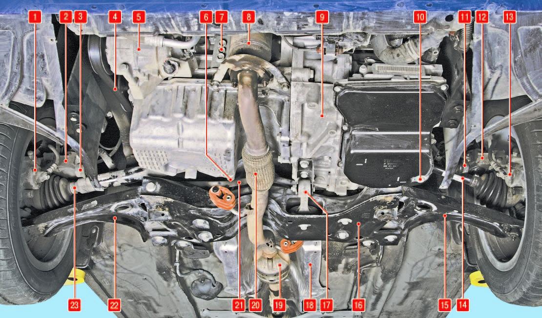 Общие сведения об автомобиле Шкода Фабия