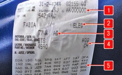 Паспортные данные Шкода Фабия